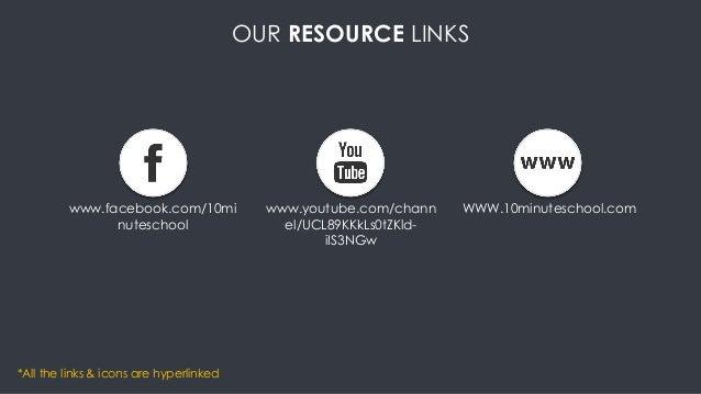 OUR RESOURCE LINKS www.facebook.com/10mi nuteschool www.youtube.com/chann el/UCL89KKkLs0tZKld- iIS3NGw WWW.10minuteschool....