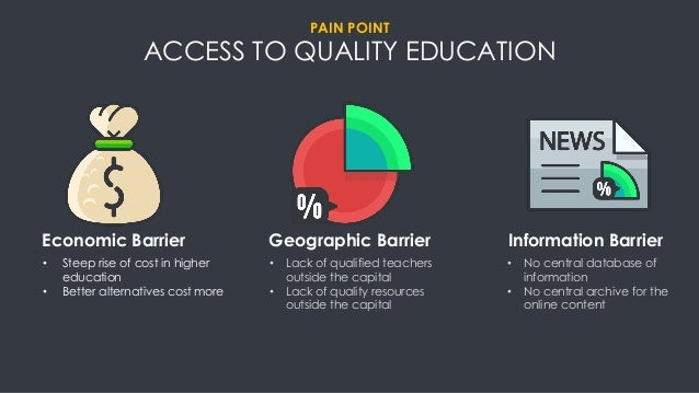 ACCESS TO QUALITY EDUCATION PAIN POINT Economic Barrier Geographic Barrier Information Barrier • Steep rise of cost in hig...