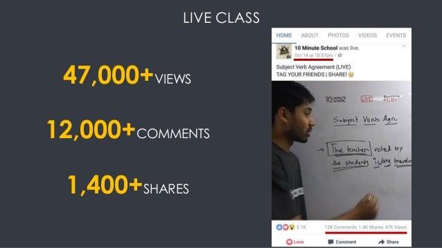 LIVE CLASS 47,000+VIEWS 12,000+COMMENTS 1,400+SHARES