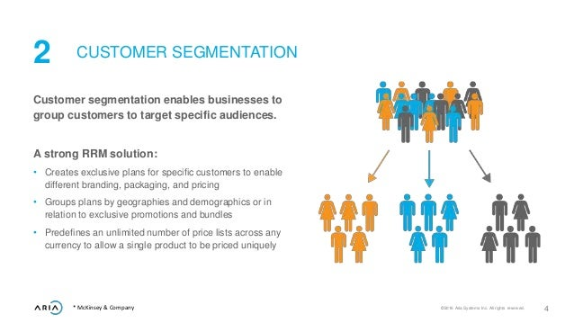 an effective category management solution for Your people are the key to both developing and selling effective solutions solving retailers' and manufacturers' current and future business challenges will require a top-level and granular understanding of their business in order to create innovative, value-driven, and customer-focused category management products and services.