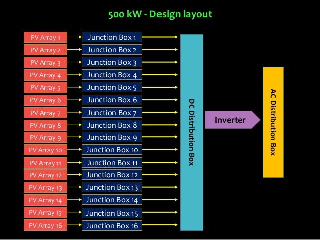 solar power plant layout pdf