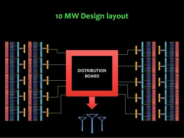 10 mw design layout distribution board