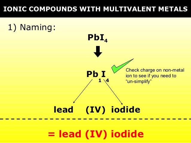 10 naming and formula writing 2012