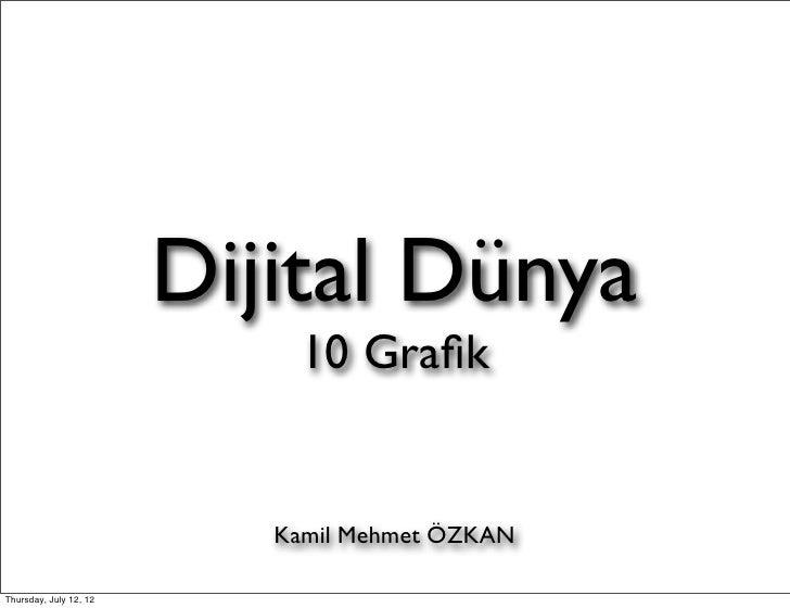 Dijital Dünya                            10 Grafik                           Kamil Mehmet ÖZKANThursday, July 12, 12
