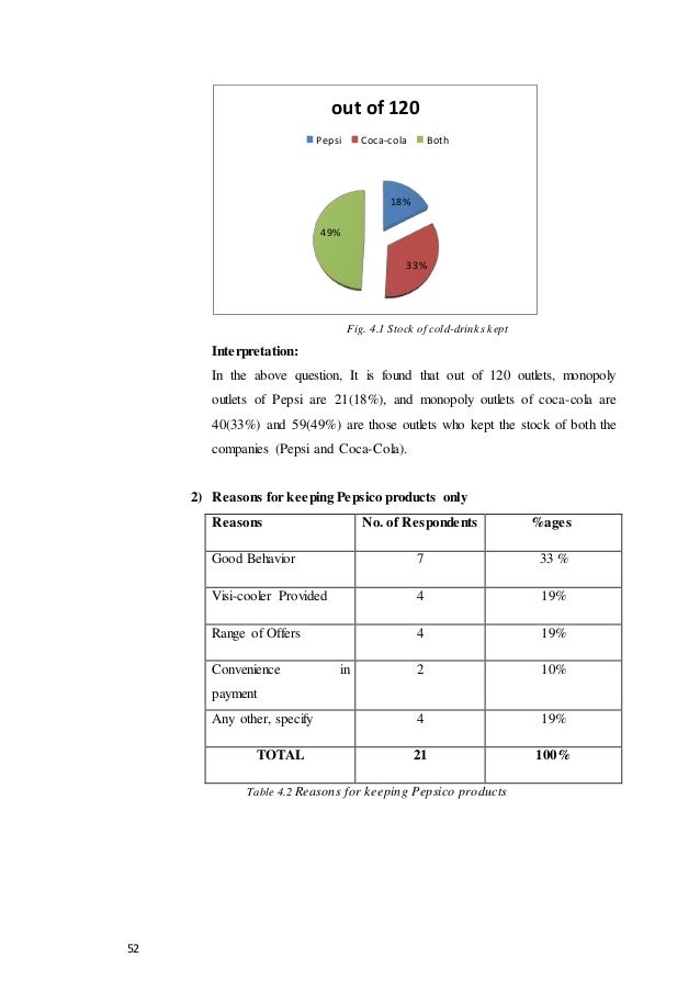 a comparative market analysis of coca cola and pepsi company Articles and other content including a comparative analysis of the customer's perception (pepsi, coca-cola and rc cola) and the market potential of the article presents information on the competitive battle between coca-cola co and pepsi-cola co which is arguably the longest.