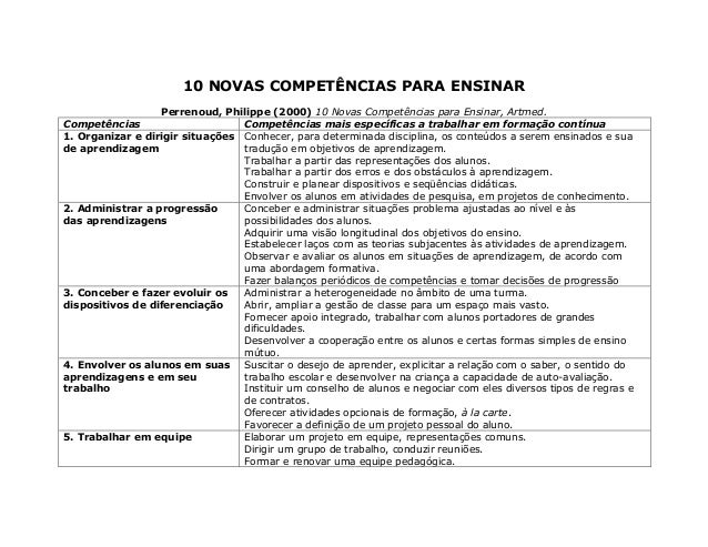 10 NOVAS COMPETÊNCIAS PARA ENSINAR Perrenoud, Philippe (2000) 10 Novas Competências para Ensinar, Artmed. Competências Com...