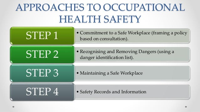 occupational health and safety practice program evaluation Introduction to occupational health in public health practice uses concepts  part two occupational safety and health 3  part four evaluation.