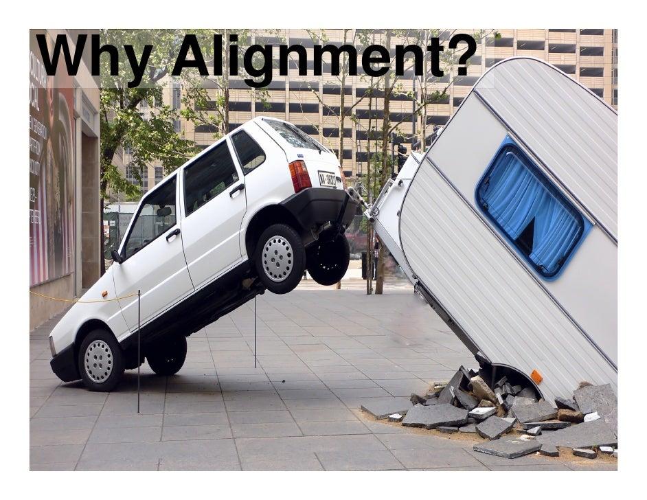 10 Steps to Organizational Alignment Slide 2