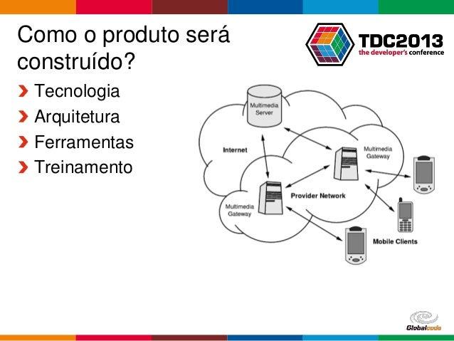 Globalcode – Open4education Como o produto será construído? Tecnologia Arquitetura Ferramentas Treinamento