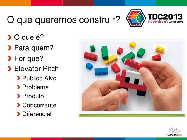 Globalcode – Open4education O que queremos construir? O que é? Para quem? Por que? Elevator Pitch Público Alvo Problema Pr...
