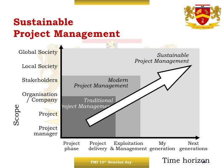 sustainable operation management