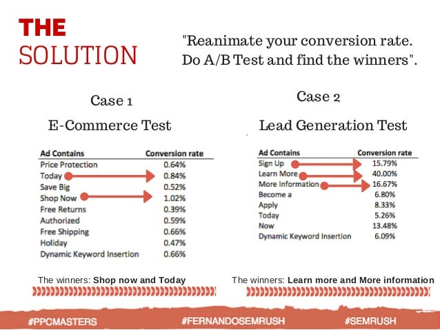 THE SOLUTION E-Commerce Test Lead Generation Test Case 1 Case 2 The winners: Shop now and Today The winners: Learn more an...