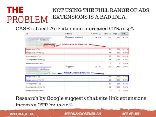 THE PROBLEM NOT USING THE FULL RANGE OF ADS EXTENSIONS IS A BAD IDEA. Research by Google suggests that site link extension...