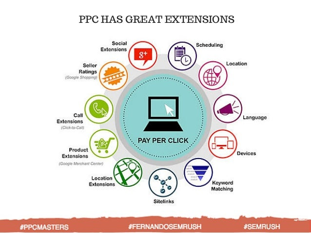 PPC HAS GREAT EXTENSIONS #PPCMASTERS