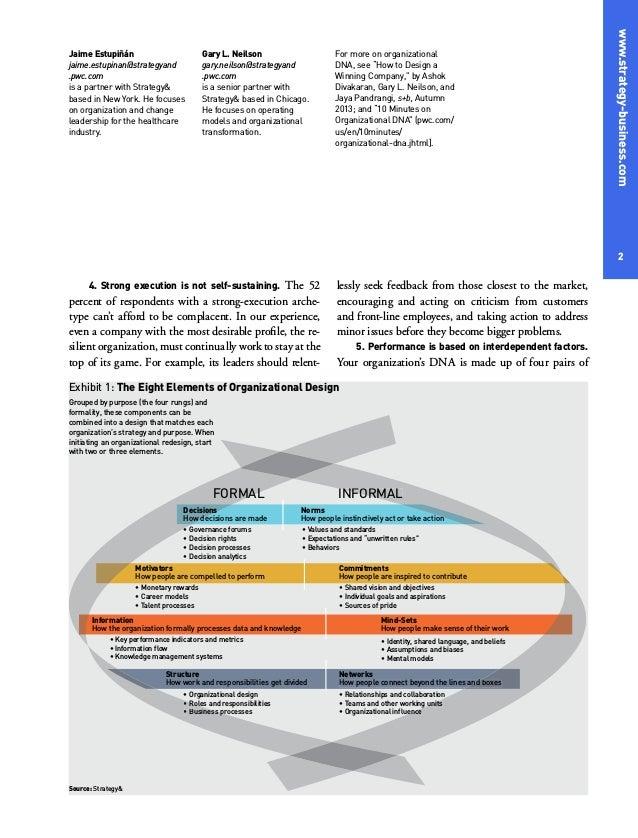 10 Principles Of Organizational Dna