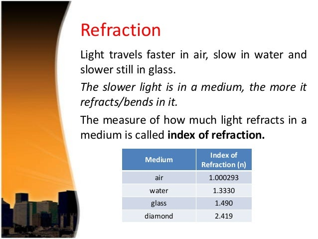 the properties of light The science of light provides hands-on activities for teachers and their students who are exploring light, color, reflection, refraction, etc.