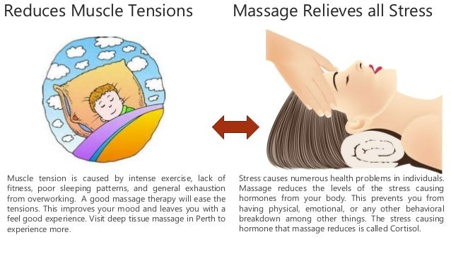 10 Proven Benefits of Full Body Massage Therapy
