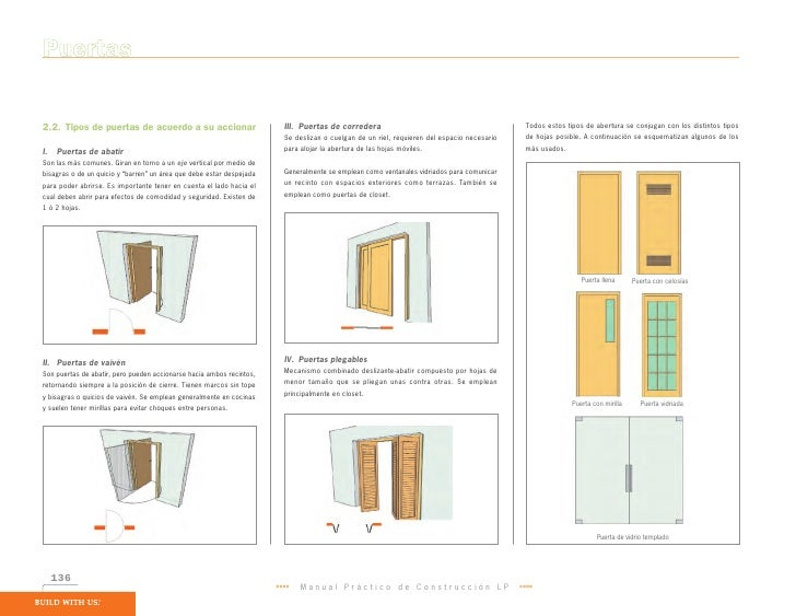 10 puertas 133 140 for Tipos de puertas de madera