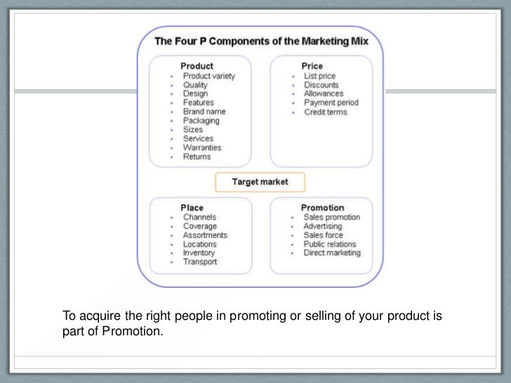 defining marketing for 21st century Defining marketing in 21st century in our presentation we ll give an overview of several marketing concepts and their implementation in companies.