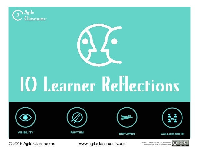 Version 12-23-15 Adapted from leancoffee.org 10 Learner Reflections This work is licensed under a Creative Commons Attribu...