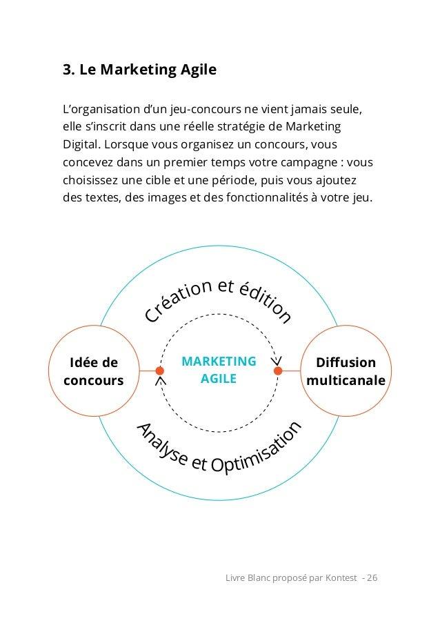 Livre Blanc proposé par Kontest - 26 An alyse et Optimisati on C réation et éditio n MARKETING AGILE 3. Le Marketing Agile...