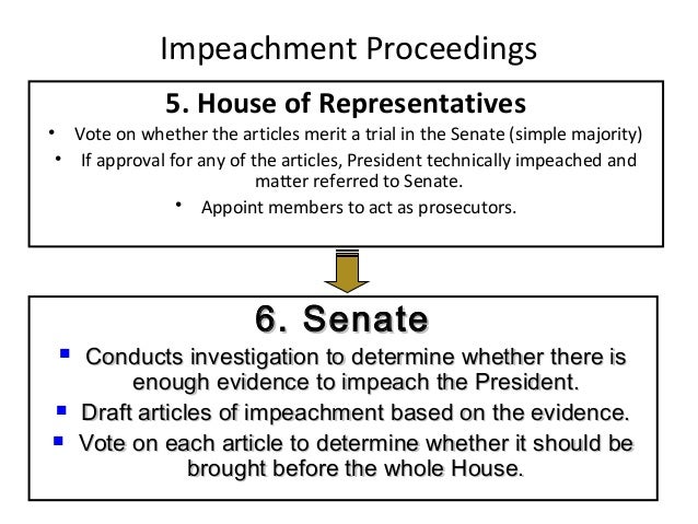 10 responsible and independent gov 8 (6) Impeachment Process