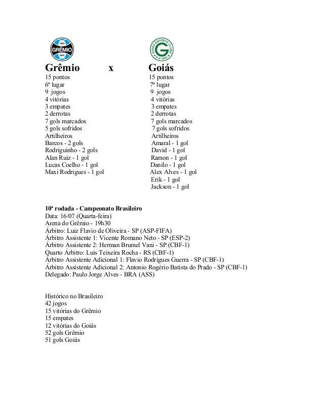 Grêmio x Goiás 15 pontos 15 pontos 6ª lugar 7ª lugar 9 jogos 9 jogos 4 vitórias 4 vitórias 3 empates 3 empates 2 derrotas ...