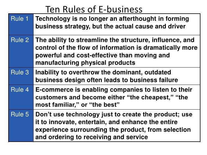 10 rules of e-business Slide 2