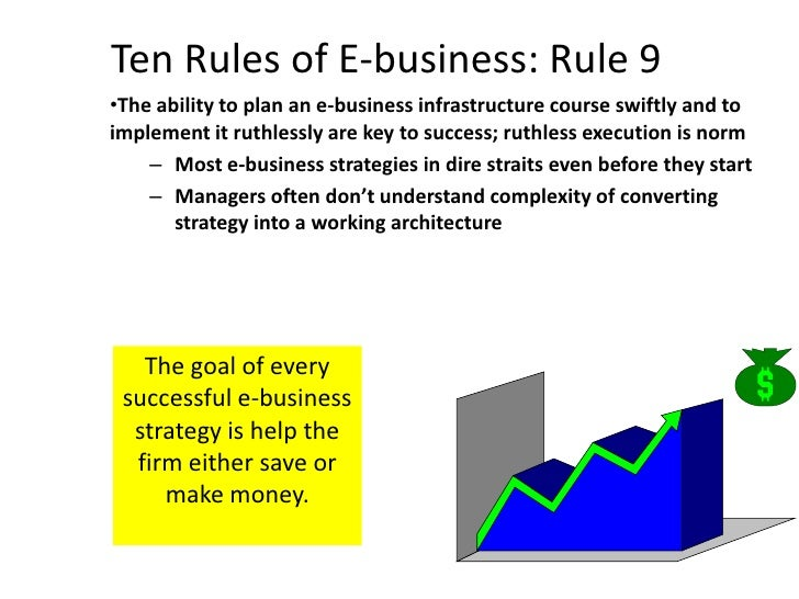 Laws and regulations for e-business plan