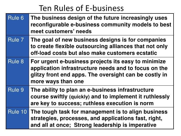 10 rules of e-business Slide 3