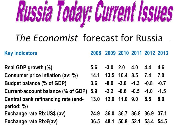 The Economist  forecast for Russia Russia Today: Current Issues Key indicators 2008 2009 2010 2011 2012 2013 Real GDP grow...