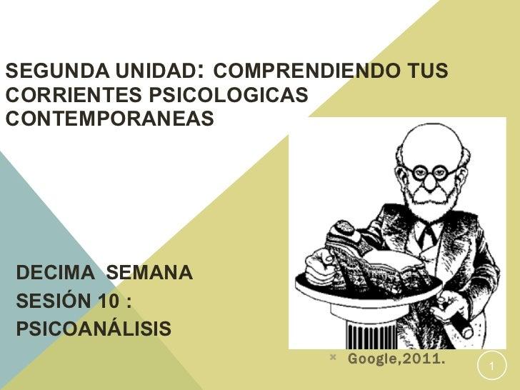 SEGUNDA UNIDAD :  COMPRENDIENDO TUS CORRIENTES PSICOLOGICAS CONTEMPORANEAS DECIMA  SEMANA   SESIÓN 10  : PSICOANÁLISIS <ul...