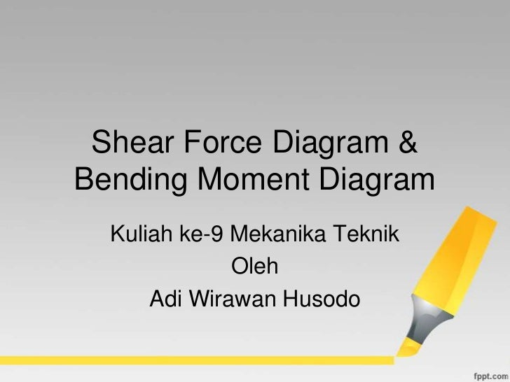 Shear Force Diagram &Bending Moment Diagram  Kuliah ke-9 Mekanika Teknik              Oleh      Adi Wirawan Husodo