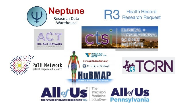 Health Sciences Research Informatics, Powered by Globus Slide 3