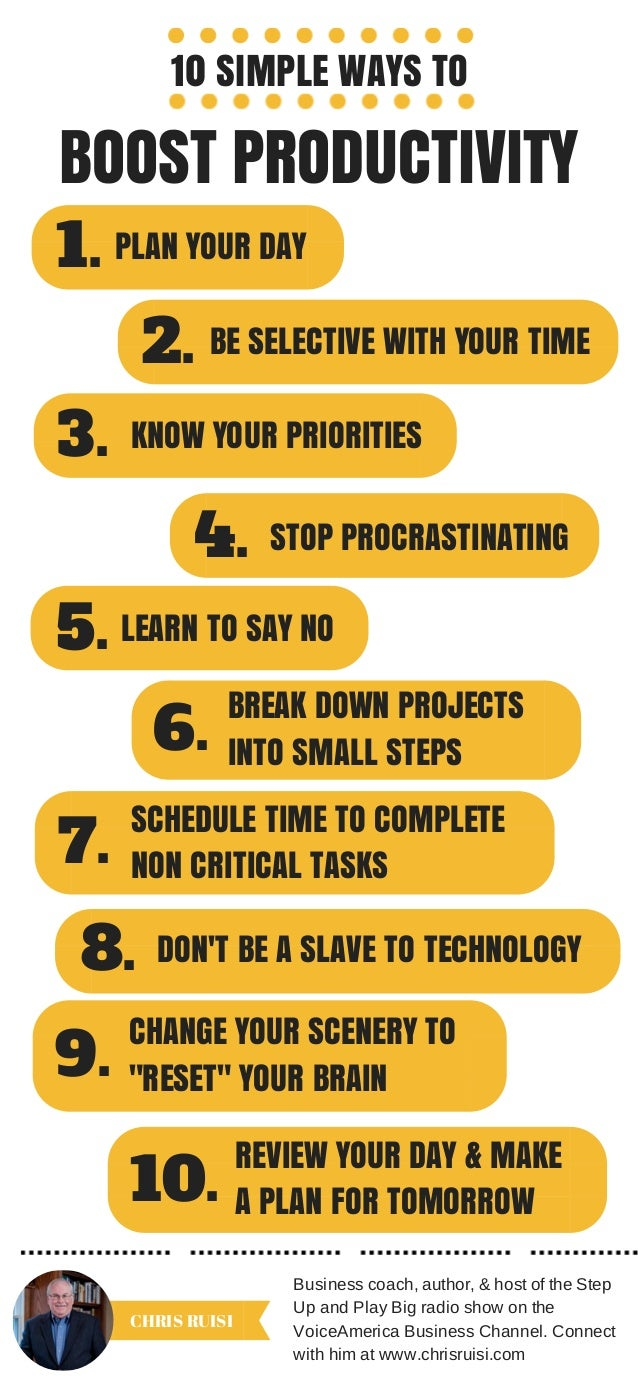 10 SIMPLE WAYS TO BOOST PRODUCTIVITY 1. PLAN YOUR DAY 2. BE SELECTIVE WITH YOUR TIME 3. KNOW YOUR PRIORITIES 4. STOP PROCR...