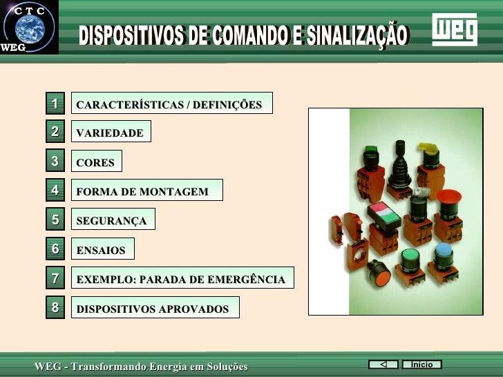 DISPOSITIVOS DE COMANDO E SINALIZAÇÃO CARACTERÍSTICAS / DEFINIÇÕES VARIEDADE 2 1 CORES 3 Início FORMA DE MONTAGEM 4 SEGURA...