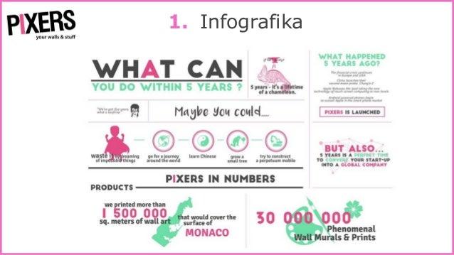 1. Infografika