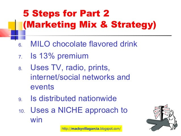 marketing mix 4 ps of milo essay Milo: in greek mythology there was a roman athlete named milon who was  famous for his feats of strength legend has it that he once carried.