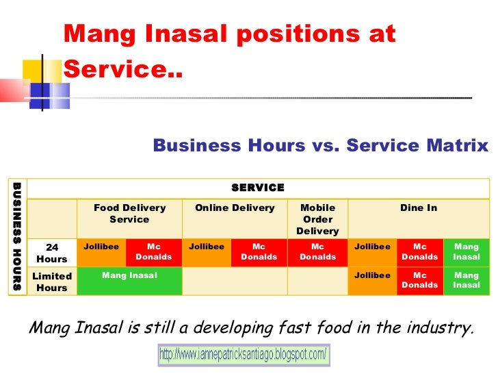 company profile of mang inasal Demographic profile and the level of satisfaction of customers quantitative and qualitative methods were used to survey questionnaires that were distributed to the customers of mang inasal as well as an interview with the management with inside the canteen of those companies located inside industrial parks s 2 o.