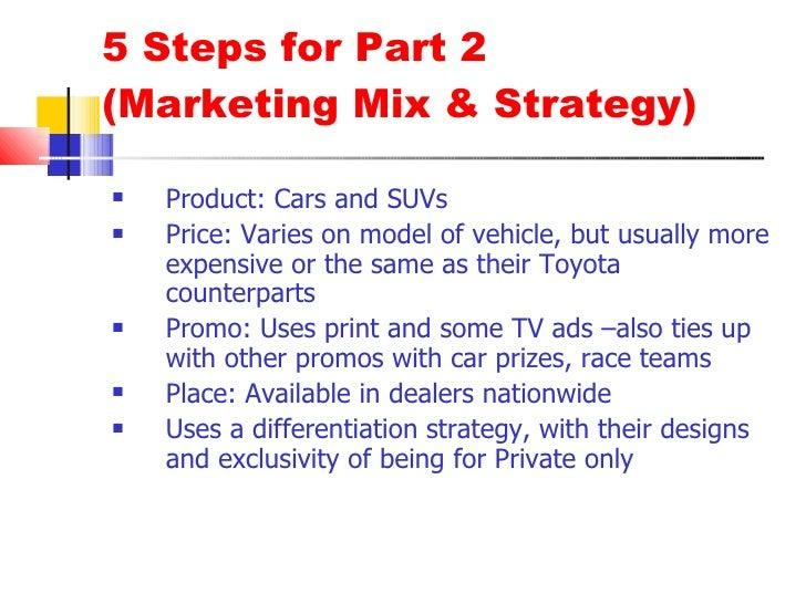 Marketing Plan of Honda