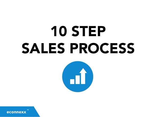 TM econnexx 10 STEP SALES PROCESS
