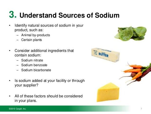 Sodium Food Sources