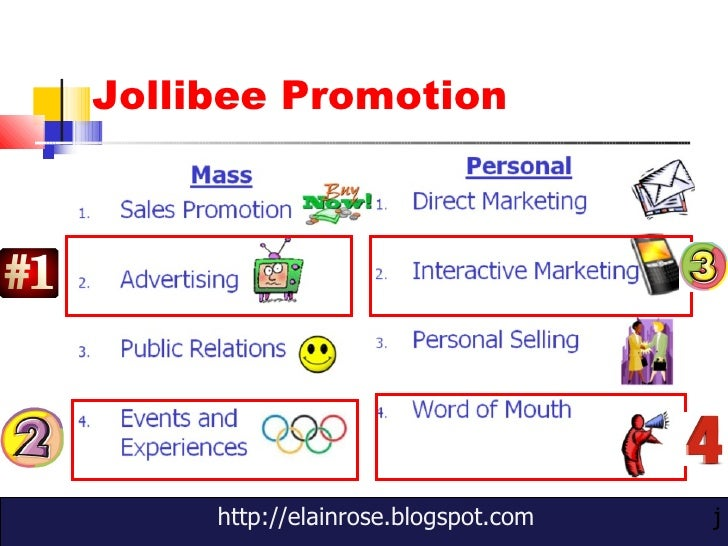 marketing strategy of jollibee This case jollibee foods, going global focus on jollibee foods corporation quickly became the biggest restaurant chain in the philippines it started offering american-style fast food items that were prepared according to the philippine taste the consumers liked it very much and soon jollibee became a house-hold name in the country its local roots were so strong that even mcdonald's, the.