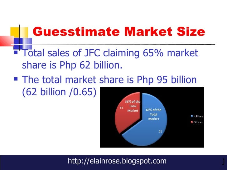 production process of jollibee corporation philippines Scrutinize and review the franchise process of jollibee foods corporation manufacturing and agriculture fast food chains here in the philippines, the jollibee.