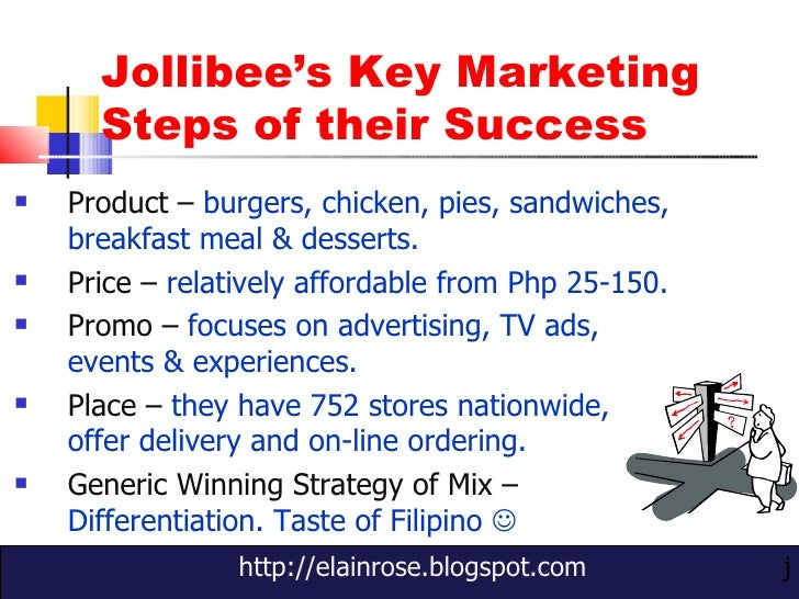 marketing plan of jollibee pdf