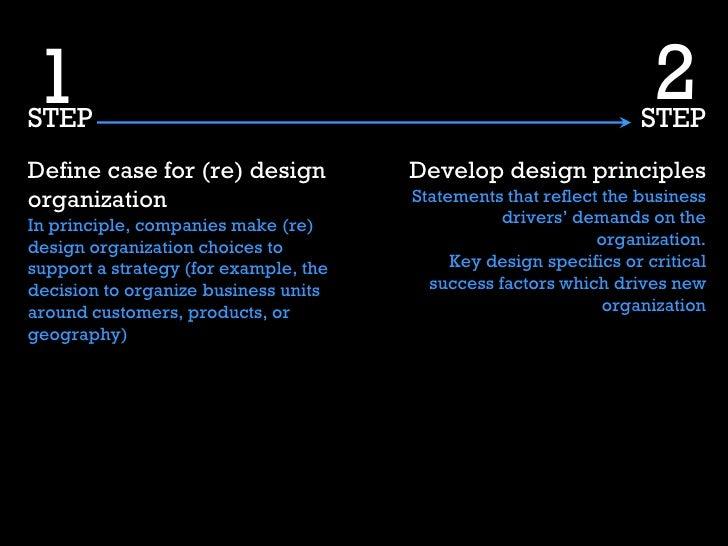 10 Steps Organization Design