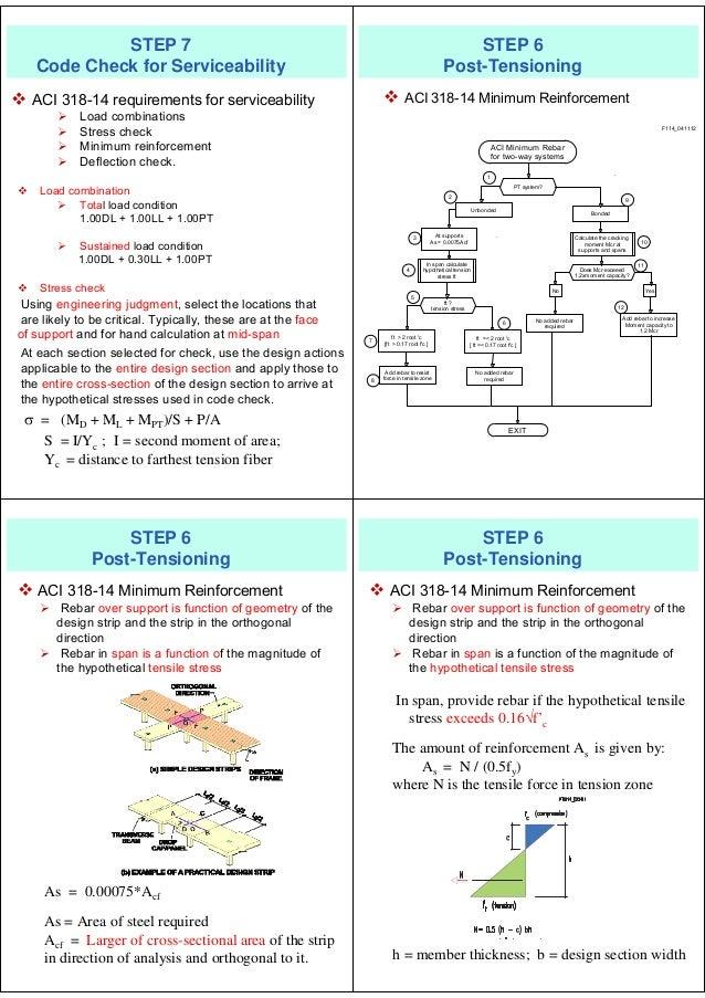 10 steps pt_floor_design_si_international_version