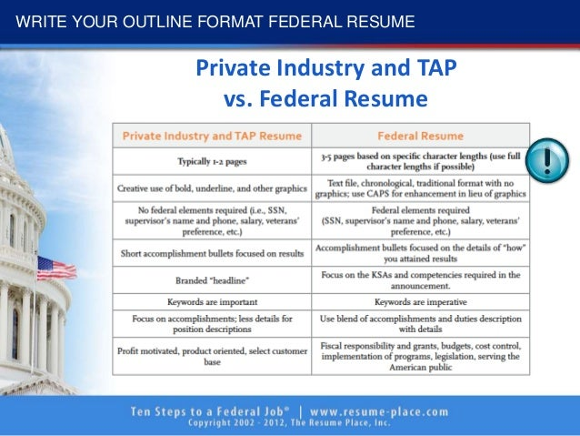 write your outline format federal resume 11