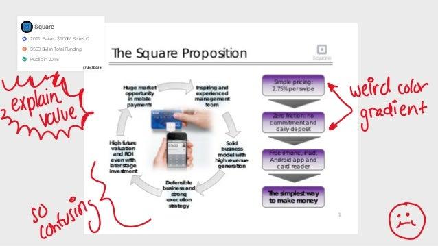 crunchbase Square 2011: Raised $100M Series C $590.5M in Total Funding Public in 2015