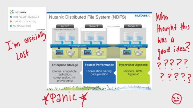 crunchbase Nutanix 2014: Raised $140M Series E $393.7M in Total Funding Went Public in 2016